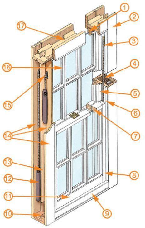 parts     sash window  top rail  top