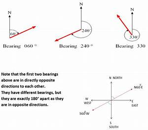 Form 4  U0026 5 Unit 10 Lesson 17  Understanding Forward And