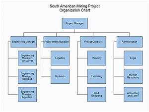 6 2 Selecting Software  U2013 Project Management For