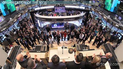 york stock exchange definition organization