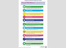 Annual WellWoman Exam Infographic ACOG