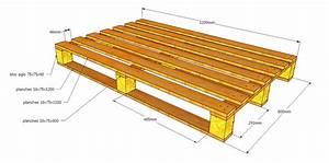 Dimension Palette Europe : taille palette bois courroie de transport ~ Dallasstarsshop.com Idées de Décoration