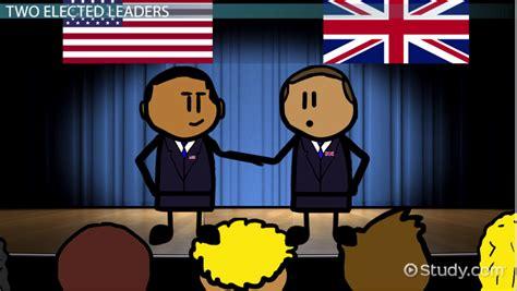 The U.s. President Vs. Britain's Prime Minister