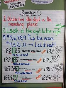 Rounding (Place Value) Anchor Chart Nearest Tenths and ...