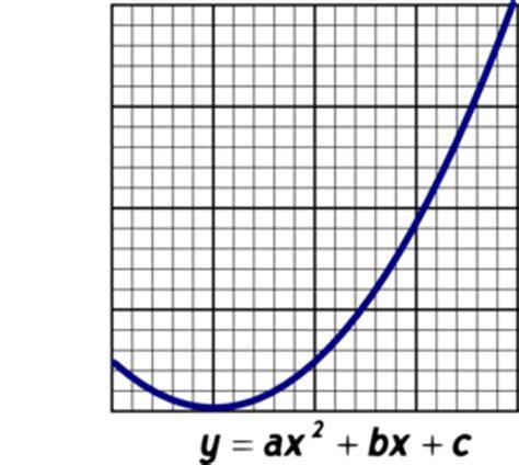 math esko public schools