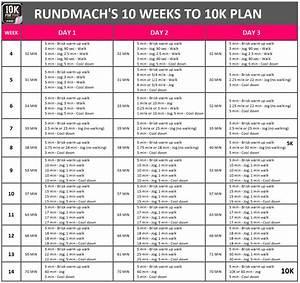 Marathon Pace Chart Km 10k For Pink Rundmach