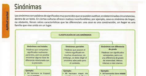 Clasificación De Sinónimos Y Ejemplos  Razonamiento Verbal