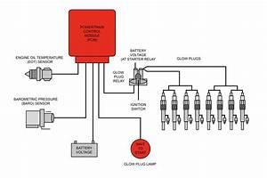 2001 Ford F 250 Powerstroke Glow Plug Wiring Diagram