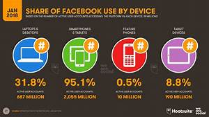 How technology can fuel the western health boom techstars for Facebook social device