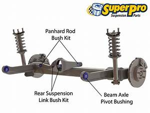 Superpro Suspension Parts And Poly Bushings For Alfa Romeo