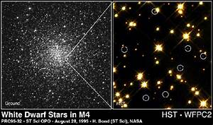 Stjernenes Liv Og D U00f8d