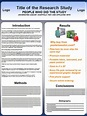 14+ Scientific Research Poster Templates Free PPT, PDF ...