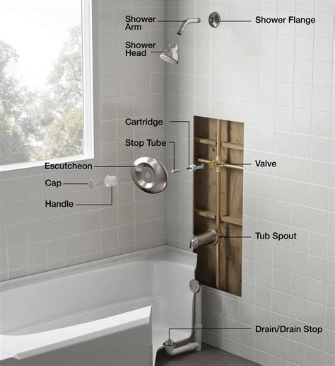 shower tub parts plumbing parts and plumbing repair at the home depot
