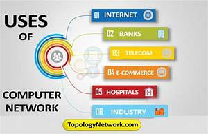 What Is Computer Network  A Comprehensive Guide For Beginners