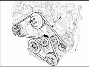 How Do I Change The Serpentine Belt On A 2012 Kia Sorento