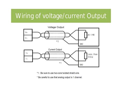 wiring diagram for plc analogue input card image
