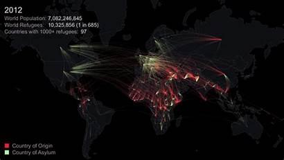 United Nations Refugee Distance Data Refugees Foo