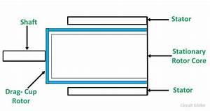 Two Phase Ac Servo Motor