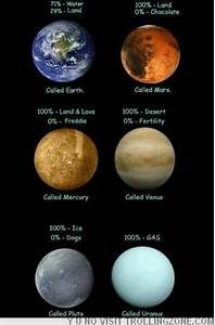 astronomy quotes funny | share | Astronomy n Astrology ...