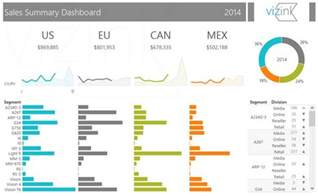 Financial Dashboards Tableau