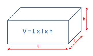 Calculate Volume of Rectangle
