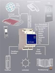 Video Türsprechanlage Fritzbox : 4 n t rsprechstellen adapter modul mit telefonport fxs ebay ~ Frokenaadalensverden.com Haus und Dekorationen