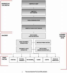 it incident response plan template - 12 images of sans incident response plan template