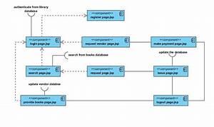 Er Diagram For College Management System Pdf