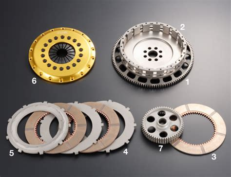 Multi-plate Clutches, Options?.