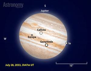 Can all four of Jupiter's largest moons simultaneously ...