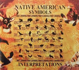 Cherokee Indian Symbol Native American Mother