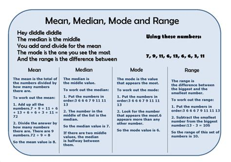 median mode and range learning mat by eric t viking teaching resources tes