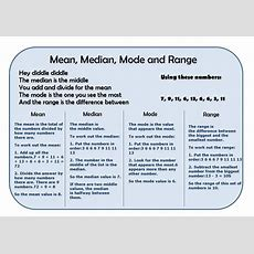 Mean, Median, Mode And Range Learning Mat By Erictviking  Teaching Resources