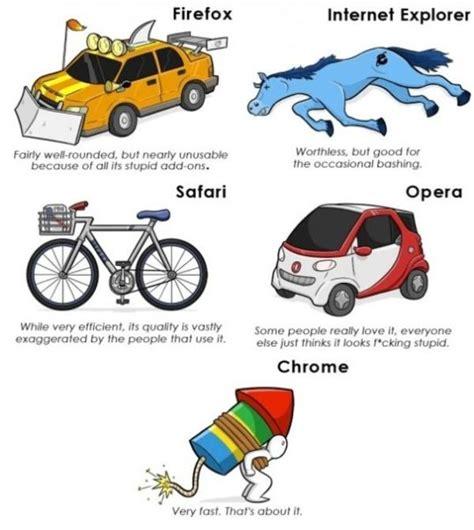 Internet Browser Memes - web browser status internet explorer know your meme