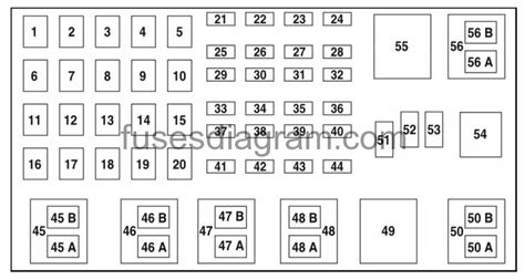 Fuses Relays Box Diagram Ford Ranger