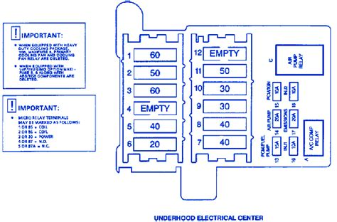 2002 Chevrolet Impala Fuse Box Diagram by Cadillac Fleetwood 1998 Underhood Electrical Fuse Box