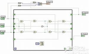 Design Of Flipflops Labview Vi