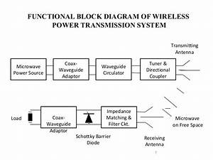 Wireless power transfer diagram wireless power distribution elsavadorla ccuart Gallery