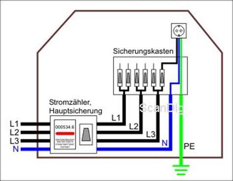 Danwood Haus Schimmel by Pin Joachim Auf Elektrik Wissenswertes Und Verlegen