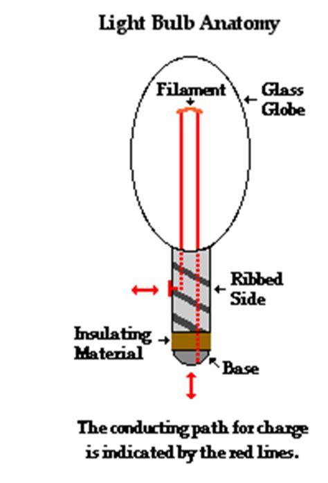simple loop diagram simple process flow diagram wiring