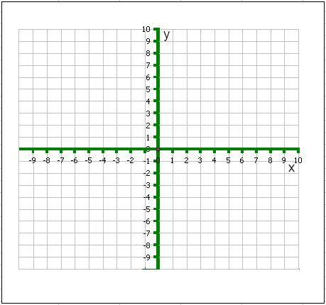 images  number  graph blank template leseriailcom