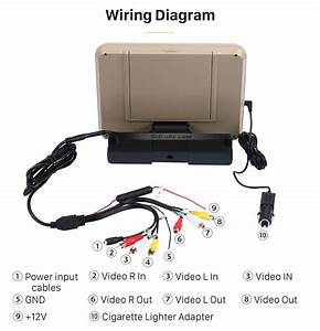 Wiring Diagram For Car Dvd Player