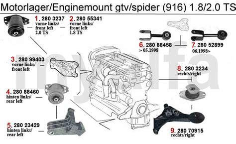 Porsche Fuse Box Auto Wiring Diagram
