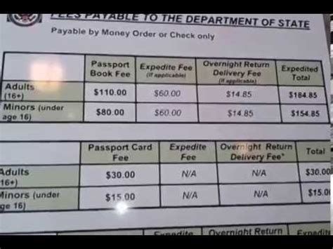 Maybe you would like to learn more about one of these? Passport Book fee or Passport card fee - YouTube