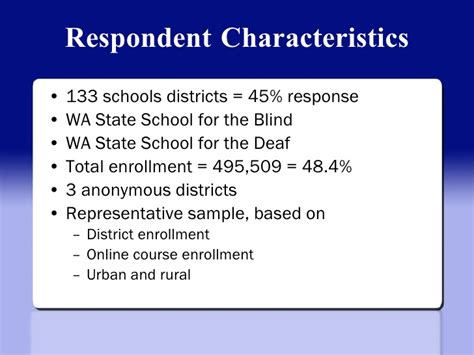 districts washington learning state