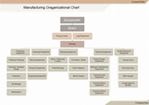 Simple Gantt Chart Creator Trading Enterprise Organization Chart