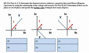 Solved  For Part A  C  E Determine The Element  Resistor