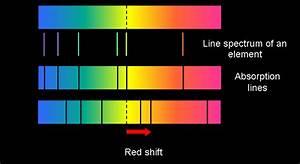 Traffic Light Line Diagram