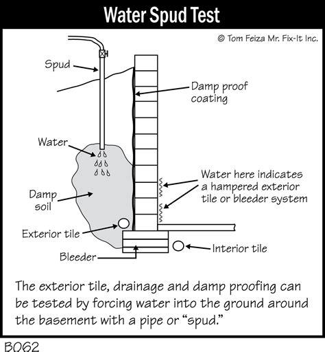 b062 water spud test accurate basement repair