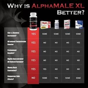 Alphamale 2x Male Enlargement Pills - Male Enhancement - Gain 3  Inches